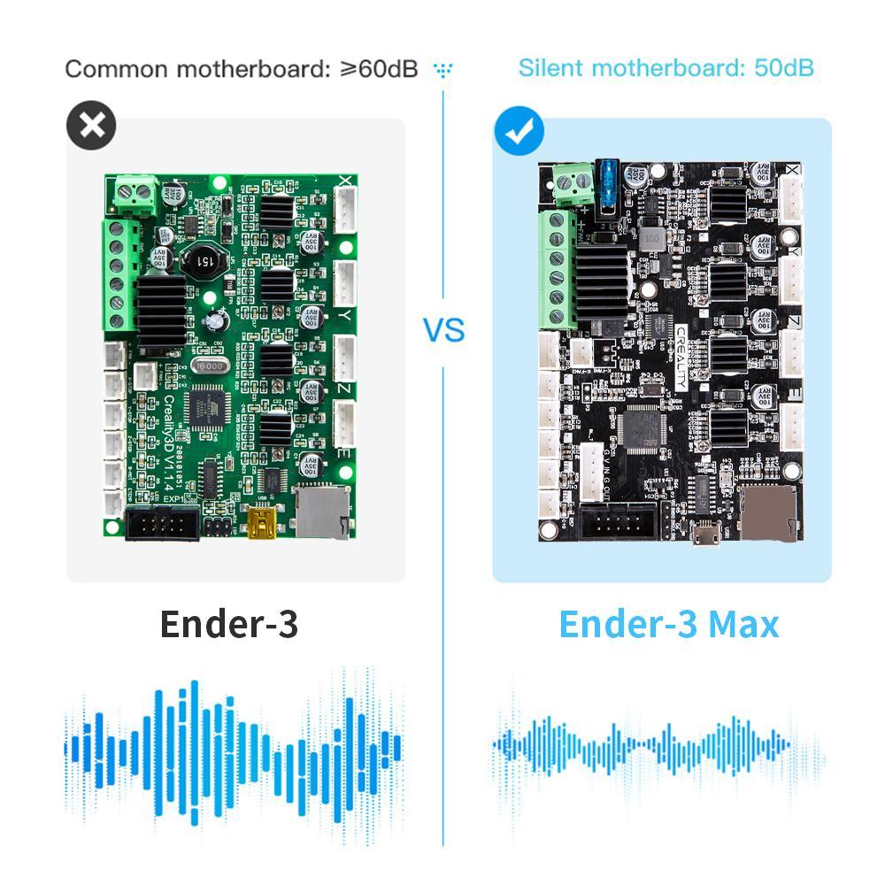 Ender-3 Max UK, Creality Ender 3 Max 3D Printer UK, Creality 3D PrinterUK